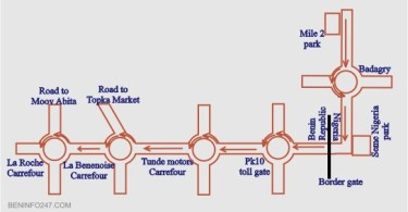 guide road map from lagos to cotonou