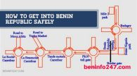 Road Map to Benin Republic