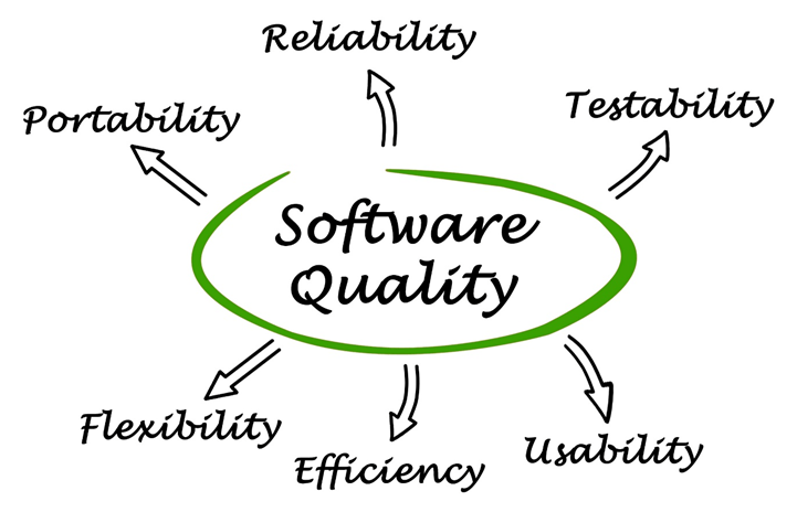 Tips and Tricks – 7 Tips to Improve Embedded Software Code Quality