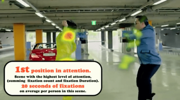 Neuromarketing-Gangnam-Style-Attention-1