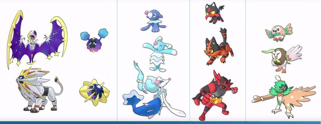 Coloriage Pokemon D'alola Bestof Collection Fuite Des formes D A A Et Des Légendaires De Pokémon - Coloriage : Coloriage
