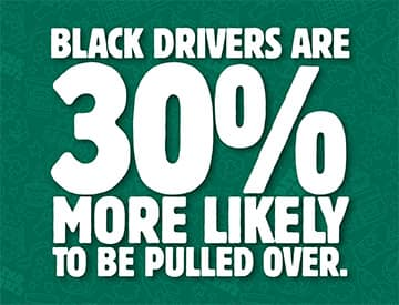 Black drivers are 30% more likely to be pulled over.