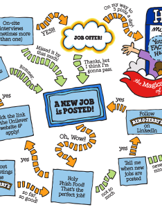 How we hire also jobs ben  jerry  rh benjerry