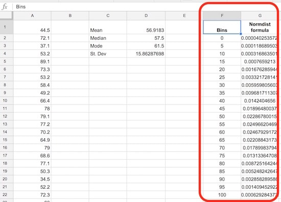 Histogram and Normal Distribution Curves in Google Sheets