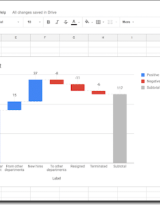New native waterfall charts in google sheets also how to create  chart ben collins rh benlcollins