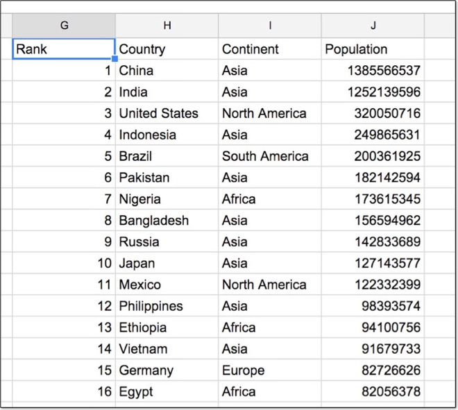 Google Sheets Query function: Learn the most powerful function in Sheets