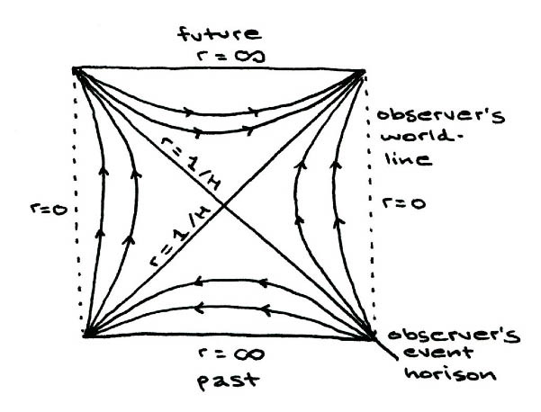 III. the trefoil T4 model of our own local universe from
