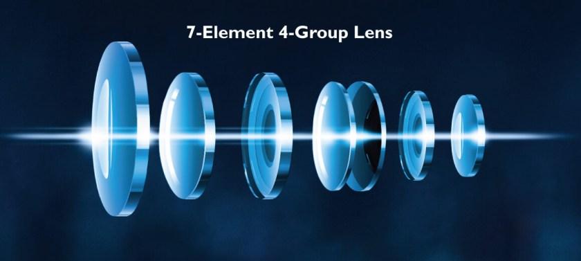 Sistema de lentes 4k