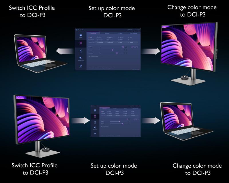 PD3220U 32吋 4K UHD 專業設計繪圖螢幕|BenQ