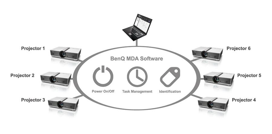 BenQ MH733 1080p 4000 ANSI Lumens Projector