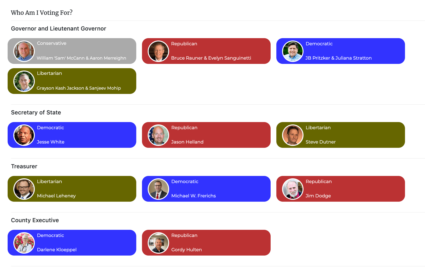 links to all the candidates pages