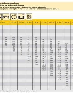 Liebherr ton mobile crane load chart bentley hire also borger cranes rh kaynyne