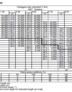 Mobile crane load chart photo also rh animalia lifeub
