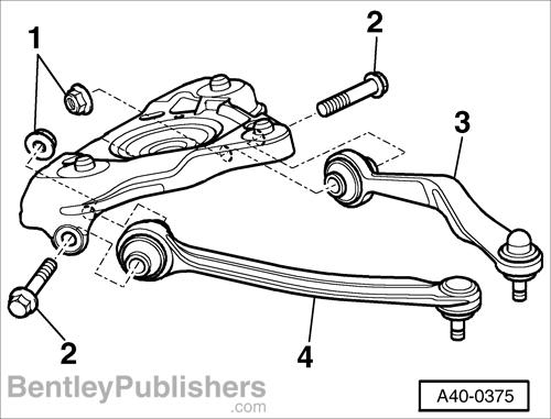 Bras De Suspension Audi A4. changement des bras de