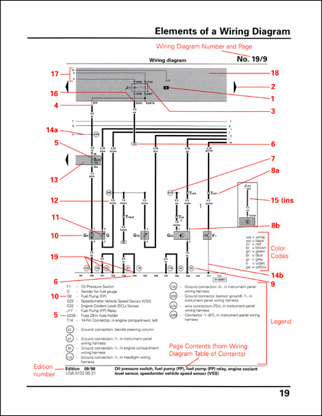 How To Read Automotive Wiring Diagrams On How Images Free
