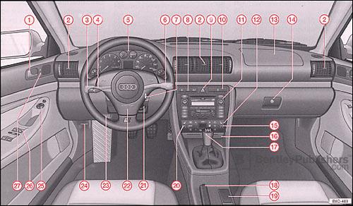 Excerpt Audi Owners Manual A4 2001 Bentley