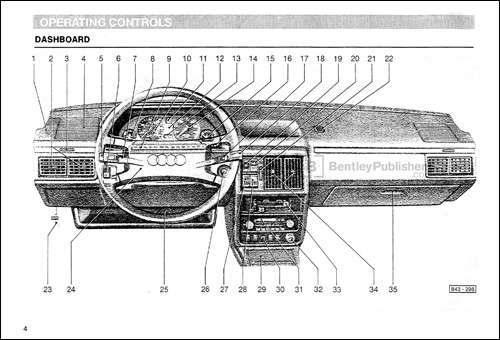 2005 Ford Interior Visor Parts Diagram. Ford. Auto Wiring