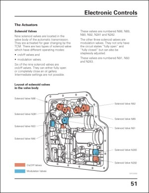 Gallery  Volkswagen Technical Service Training  Volkswagen 5Speed Automatic Transmission 09A