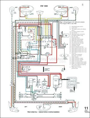 Gallery  VW  Volkswagen Repair Manual: Beetle and