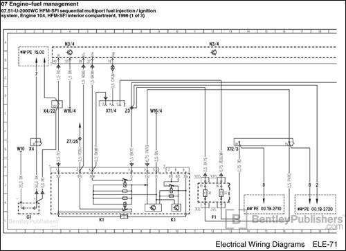 Mercedes Wiring Diagrams - Wiring Diagram 2017