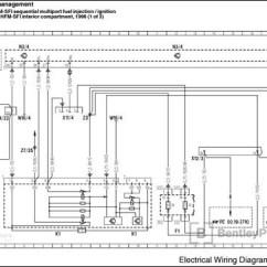 Mercedes W124 Abs Wiring Diagram Volvo Penta 5 7 Alternator Mercedes-benz C-class (w202) Repair Information: 1994-2000 - Bentley Publishers Manuals ...