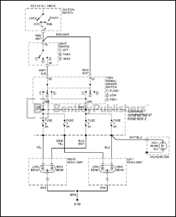 automotive wiring diagrams manual 2007 chevy avalanche parts diagram porsche repair manual: 911 carrera coupe, targa, and cabriolet: 1984-1989 - bentley publishers ...