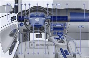 Excerpt  VW  Volkswagen Owners Manual: Passat Wagon