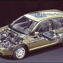 2000 Vw Jetta 2 0 Engine Diagram Speed Tech Lights Wiring - Volkswagen Repair Manual: Jetta, Golf, Gti: 1999-2005: Service Manual Bentley Publishers ...