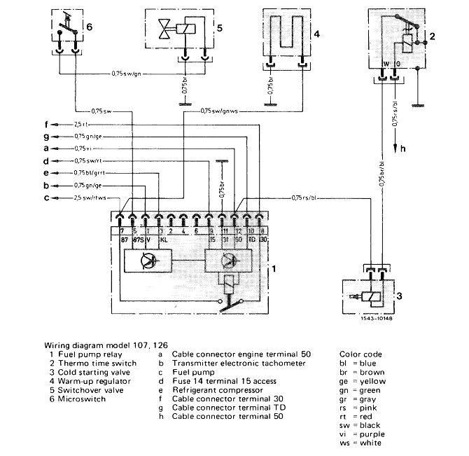 Color Coding Fuel Pump Wires Color Codes