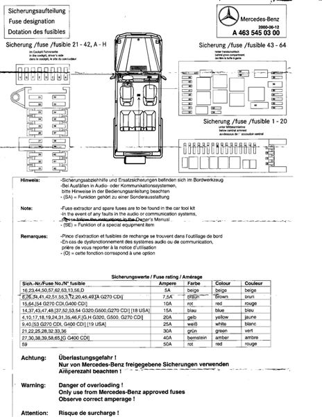 Mercedes G500 Fuse Box Location : 31 Wiring Diagram Images