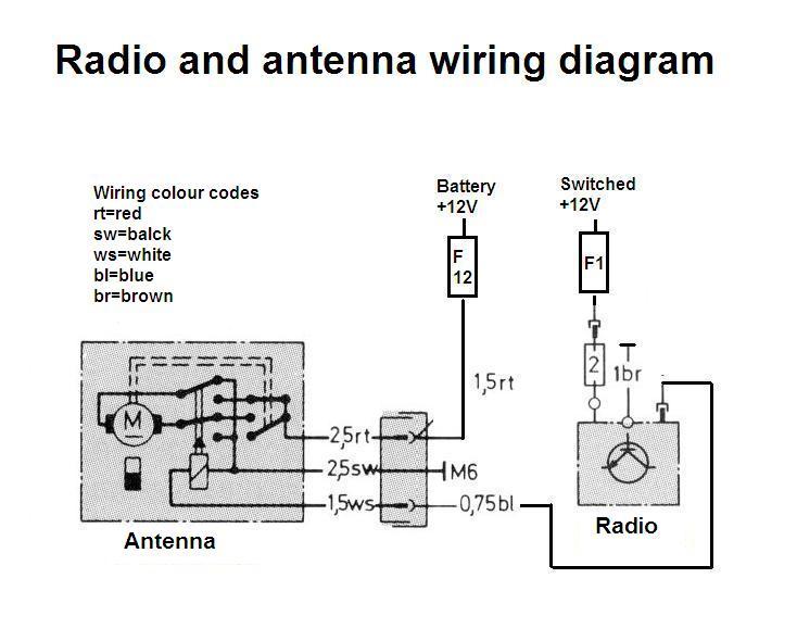 Power Antenna Question Mercedes Benz Forum