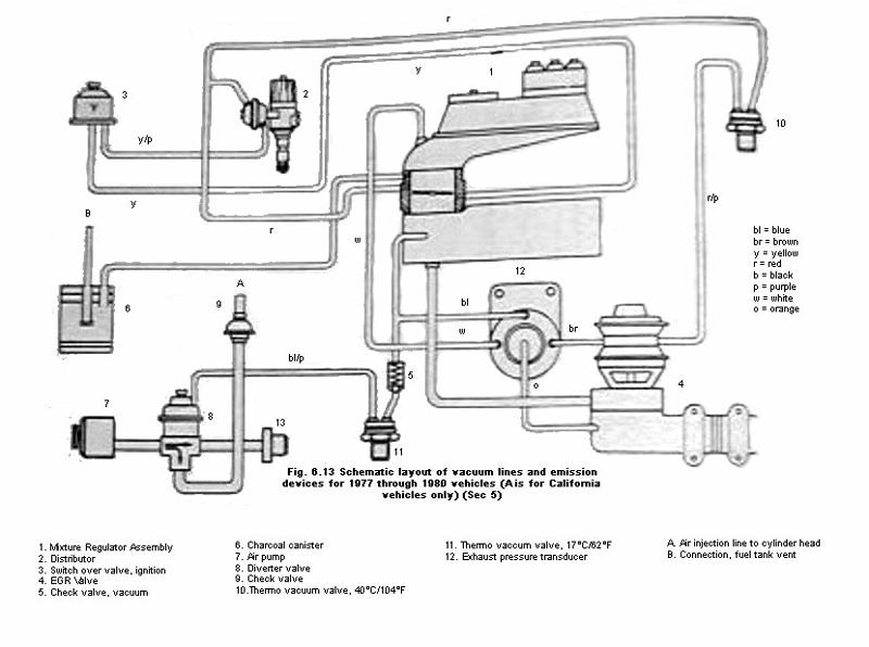2000 ford focus exhaust system diagram stihl ms 170 carburetor 85 380sl vacuum question mileage - mercedes-benz forum