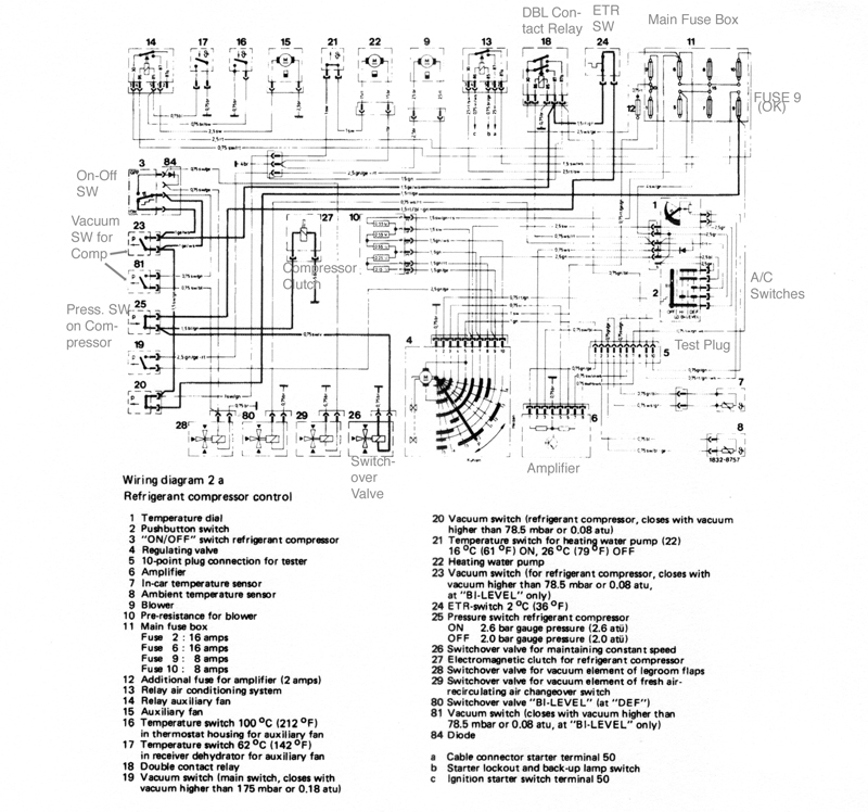 bmw wiring diagram