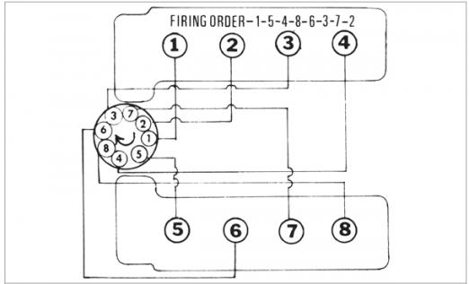 Firing Order For Chevy 350 Distributor Cap Placement