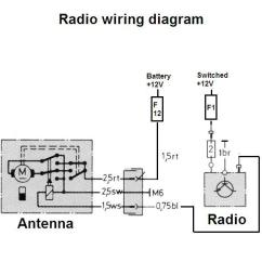 12v Cigarette Plug Wiring Diagram Usa Trailer Radio - Mercedes-benz Forum