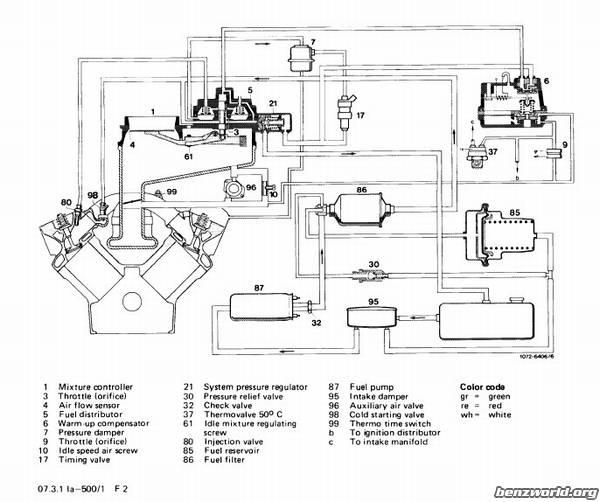 Mercedes r107 vacuum diagrams