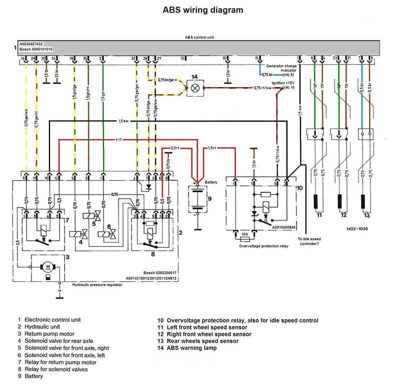 Gl Break Sensor Wiring Diagram | mwb-online co