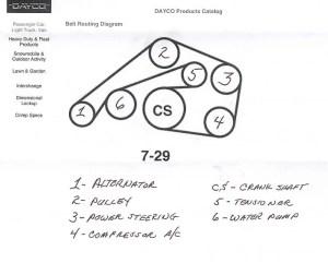 SLK 320 Serpentine Belt Replacement  MercedesBenz Forum