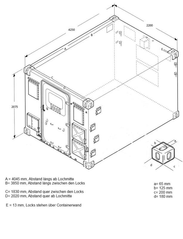 Dimensions of Various Radio/Communication/Ambulance Boxes