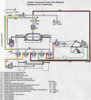 Vacuum Diagramscan i get the right one?  MercedesBenz Forum