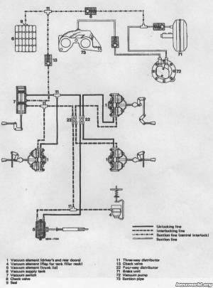 vacuum diagram  MercedesBenz Forum