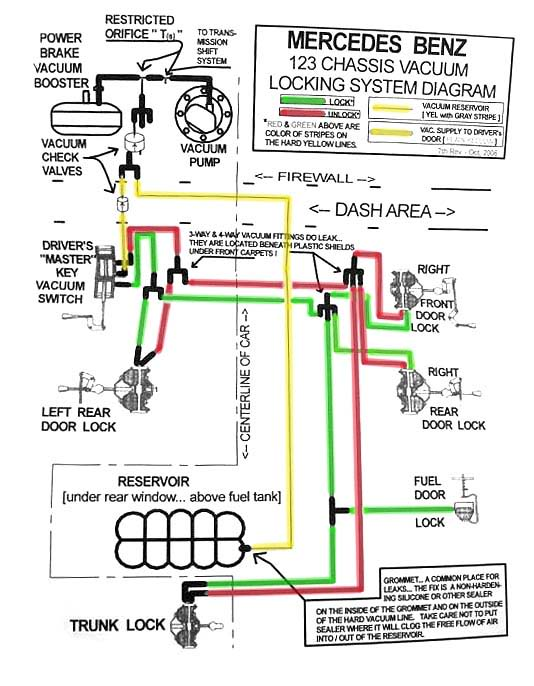 Fusion Car Alarm Wiring Diagram | ndforesight.co on