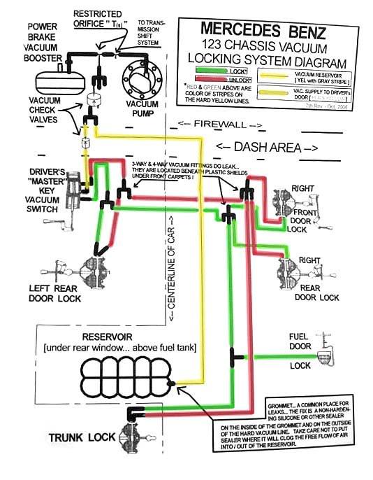 2009 kia rio radio wiring diagram warehouse process flow w124 230e vacuum lines in engine compartment - mercedes-benz forum