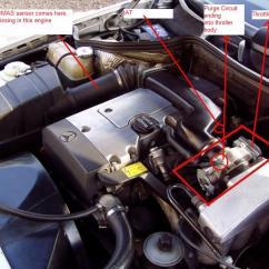 W124 E220 Wiring Diagram Phone Connection Australia Rpm Erratic When Idling - 1996 Mercedes-benz Forum
