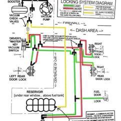 99 Dodge Ram Radio Wiring Diagram 1991 Jeep Cherokee W124 230te Central Locking/keyless Entry Issue - Mercedes-benz Forum