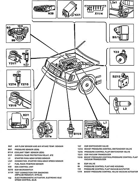 Mercedes Benz 190e Engine Diagram. Mercedes. Auto Wiring