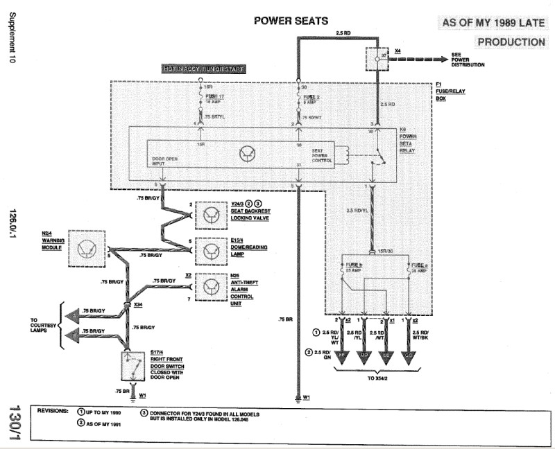 Mercedes W126 Wiring Diagram : 28 Wiring Diagram Images