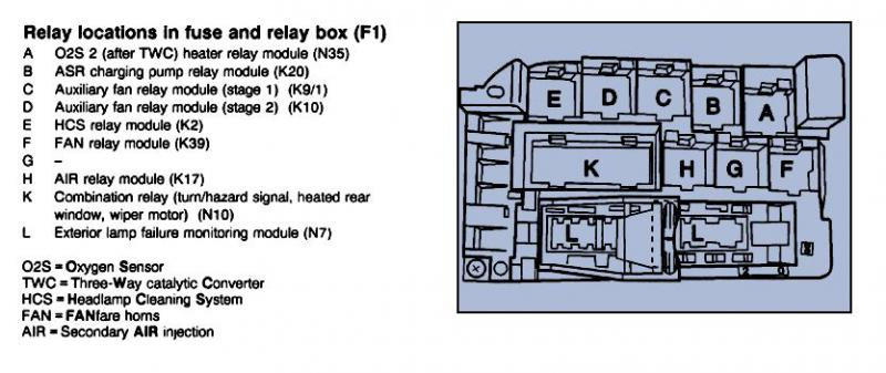 fender n3 noiseless pickups wiring diagram ef falcon w140 fuse box u0026 relays explained mercedes benz forumclick image for larger version name relay location