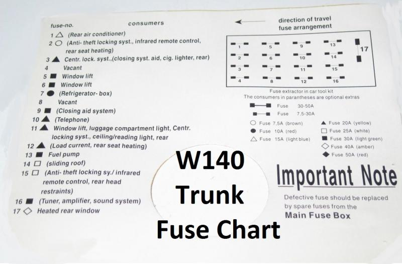 fender n3 noiseless pickups wiring diagram 2007 ford fusion a c w140 fuse box u0026 relays explained mercedes benz forum