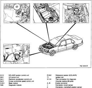 Fuse Box & Relays Explained  MercedesBenz Forum